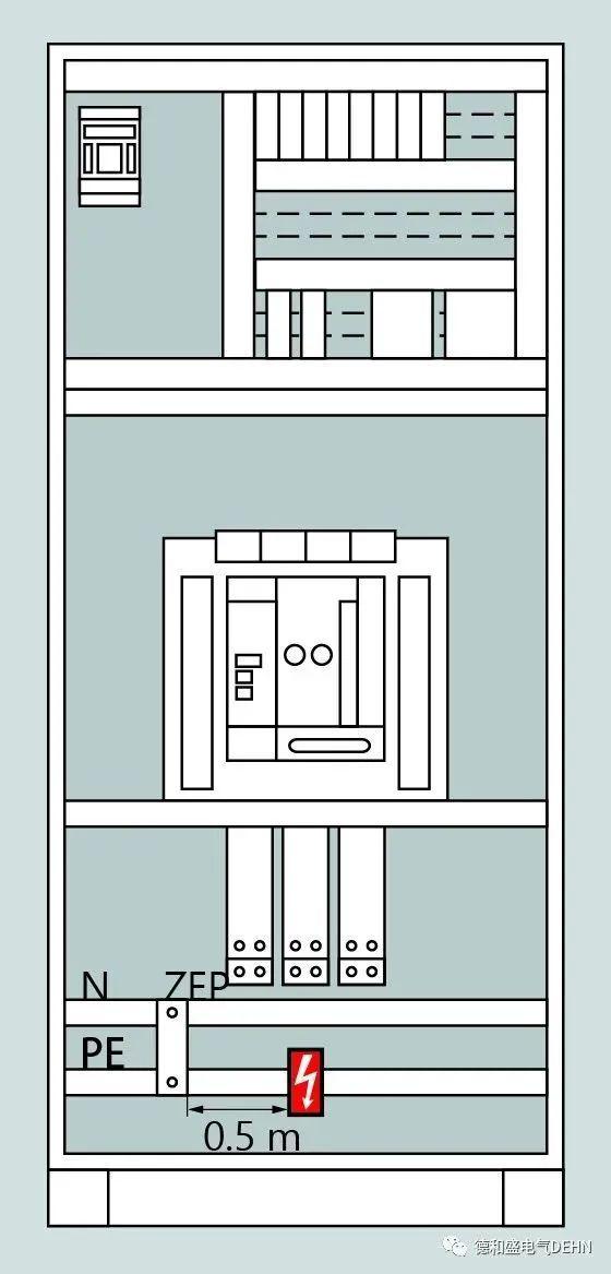 低压开关设备组件(防雷)电涌保护解决方案_13