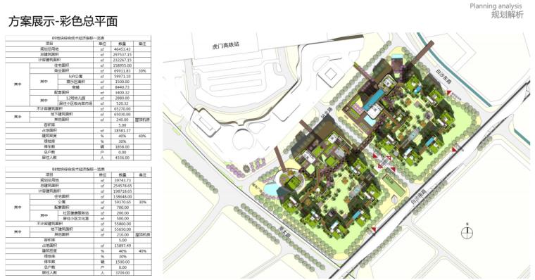 [广东]现代TOD未来社区综合体投标方案2020_2