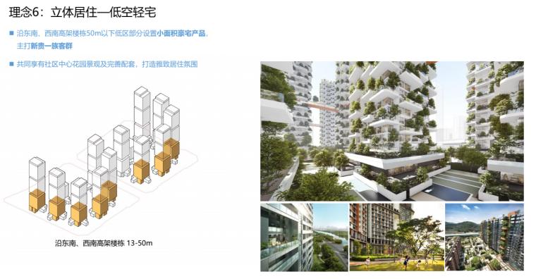[广东]现代TOD未来社区综合体投标方案2020_12