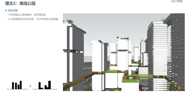 [广东]现代TOD未来社区综合体投标方案2020_11