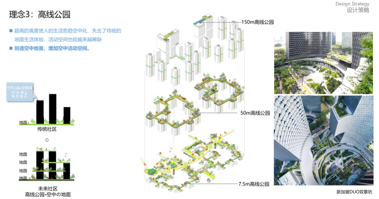 [广东]现代TOD未来社区综合体投标方案2020_10