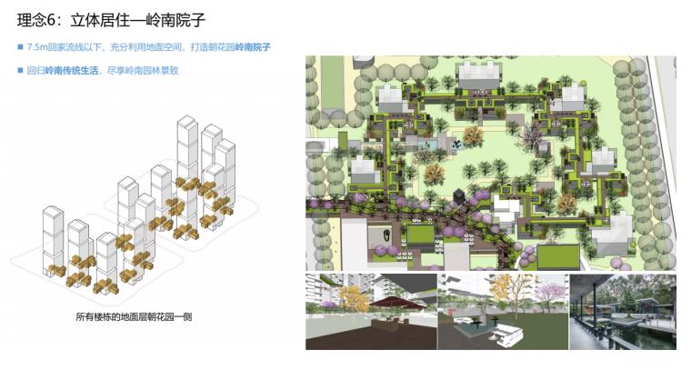 [广东]现代TOD未来社区综合体投标方案2020_13