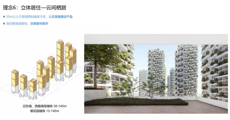 [广东]现代TOD未来社区综合体投标方案2020_15
