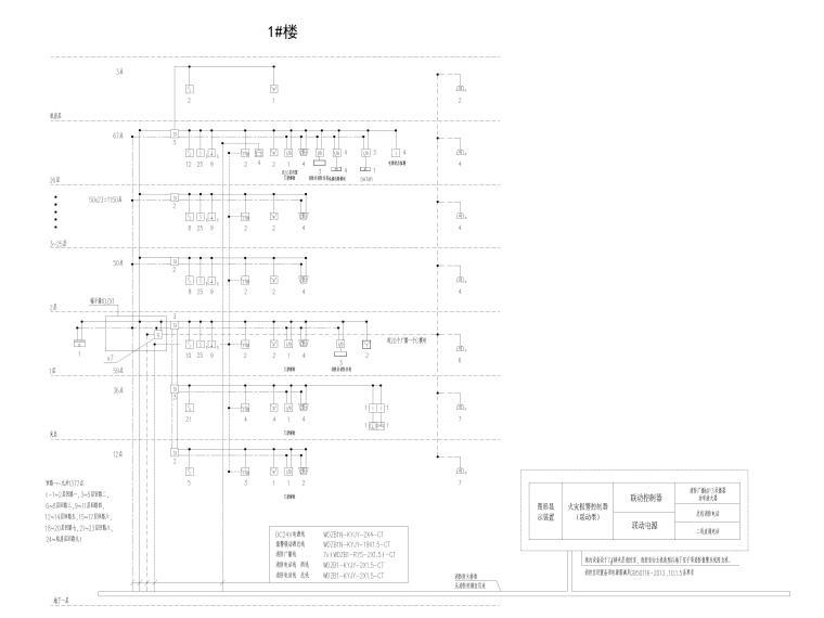 大型楼盘及配套设施电气施工图2021全套图纸_10