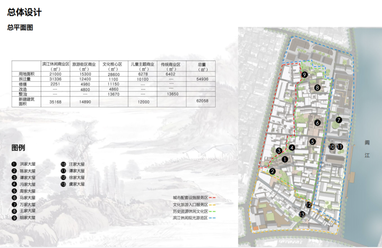 [安徽]城市更新改造规划概念方案设计-image.png