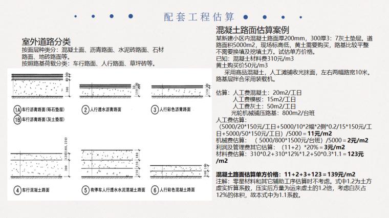 工程造价估算方法与实例(构件估算)PPT_5