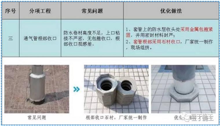 防水施工质量通病分析及防治措施_17