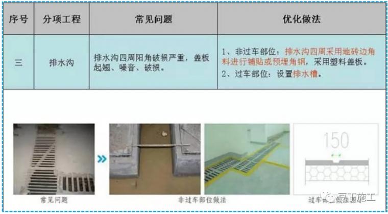 防水施工质量通病分析及防治措施_28