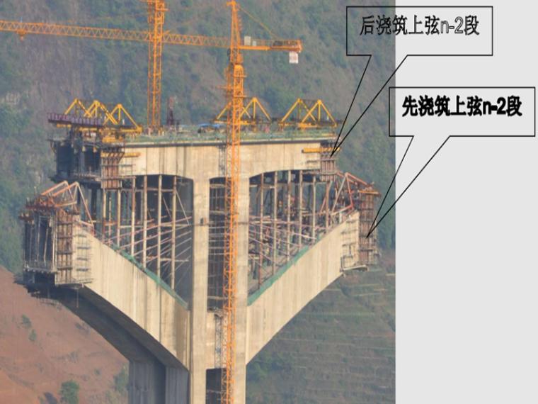空腹式连续刚构桥设计与施工(208页)_3