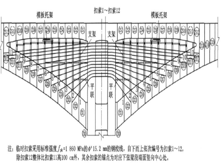 空腹式连续刚构桥设计与施工(208页)_12