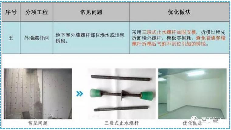 防水施工质量通病分析及防治措施_30