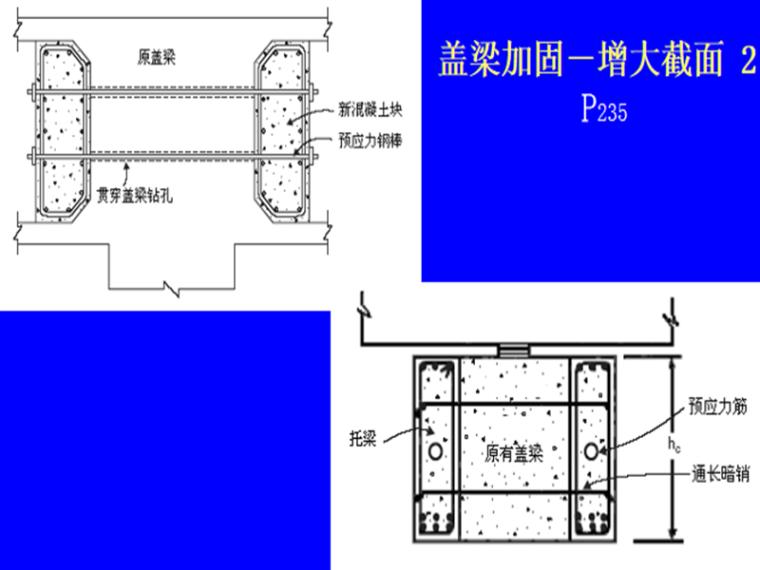 公路抗震加固改造PPT669页(道路桥梁涵隧_2