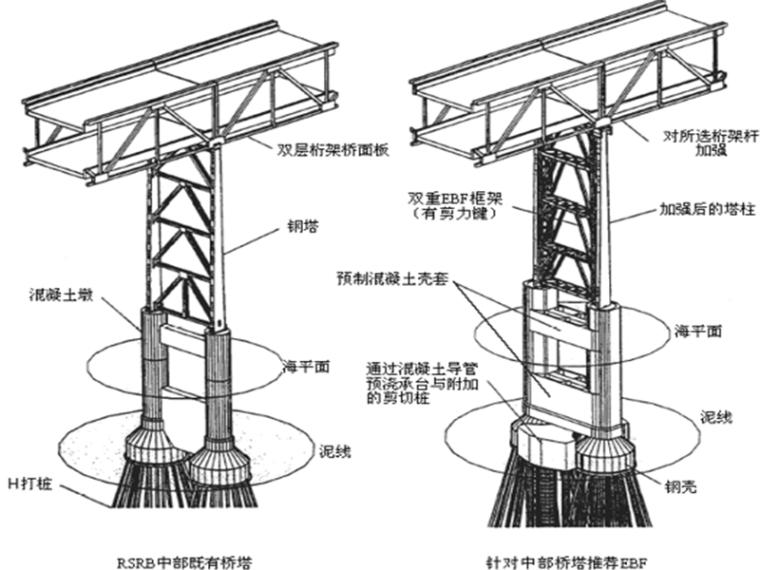 公路抗震加固改造PPT669页(道路桥梁涵隧_20