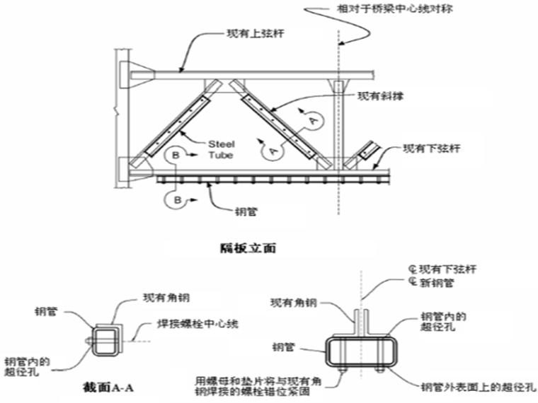 公路抗震加固改造PPT669页(道路桥梁涵隧_17
