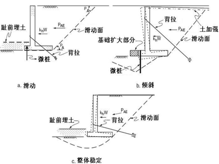 公路抗震加固改造PPT669页(道路桥梁涵隧_15