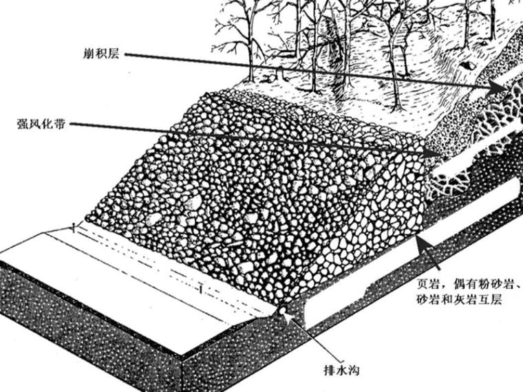 公路抗震加固改造PPT669页(道路桥梁涵隧_14