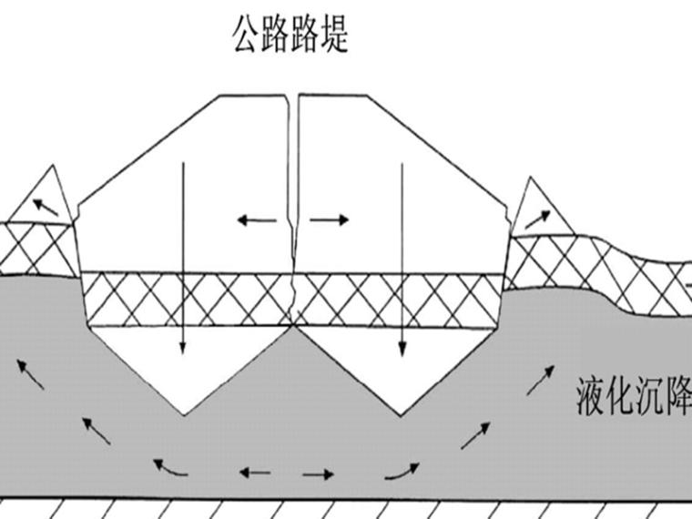 公路抗震加固改造PPT669页(道路桥梁涵隧_11