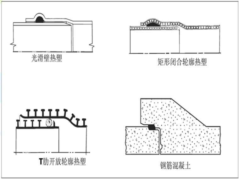 公路抗震加固改造PPT669页(道路桥梁涵隧_10