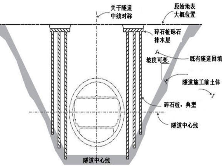 公路抗震加固改造PPT669页(道路桥梁涵隧_12