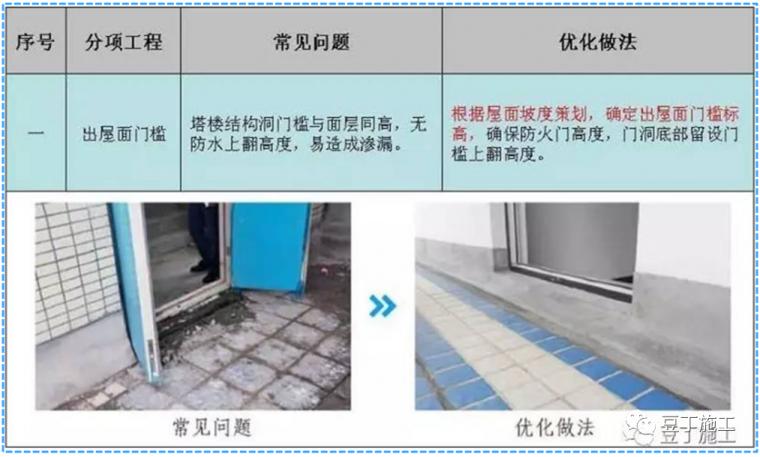 防水施工质量通病分析及防治措施_18