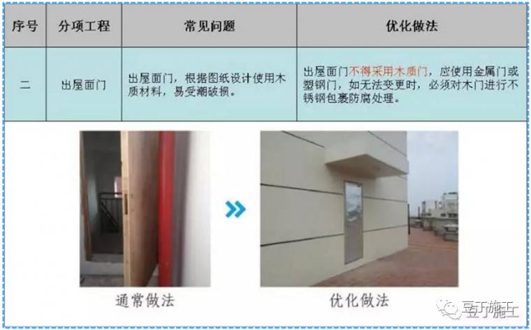 防水施工质量通病分析及防治措施_19