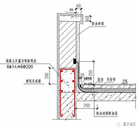防水施工质量通病分析及防治措施_7