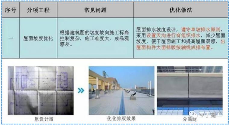 防水施工质量通病分析及防治措施_10