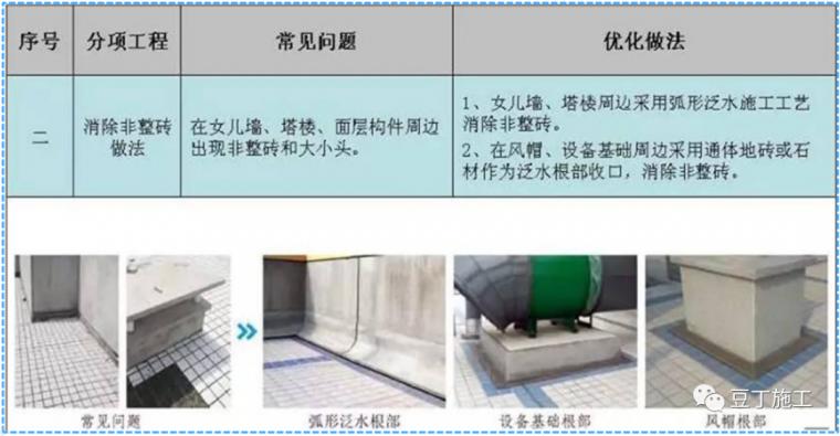 防水施工质量通病分析及防治措施_11