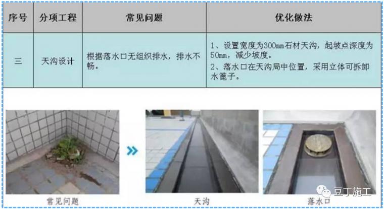 防水施工质量通病分析及防治措施_12