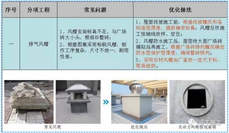 防水施工质量通病分析及防治措施_13