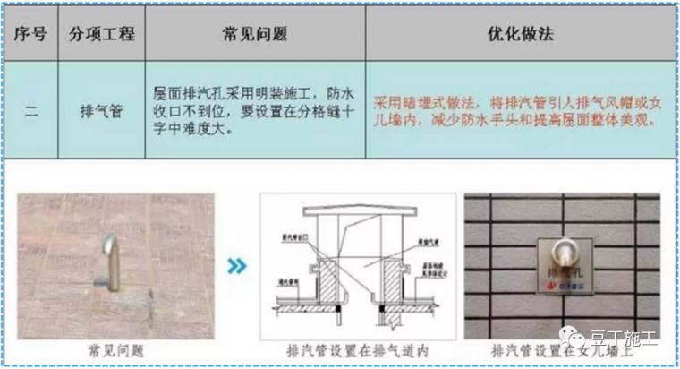 防水施工质量通病分析及防治措施_14