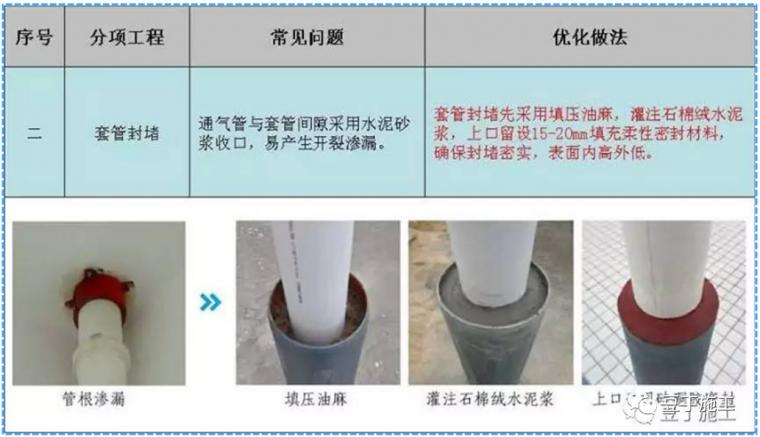 防水施工质量通病分析及防治措施_16