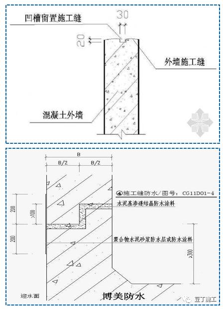 防水施工质量通病分析及防治措施_23