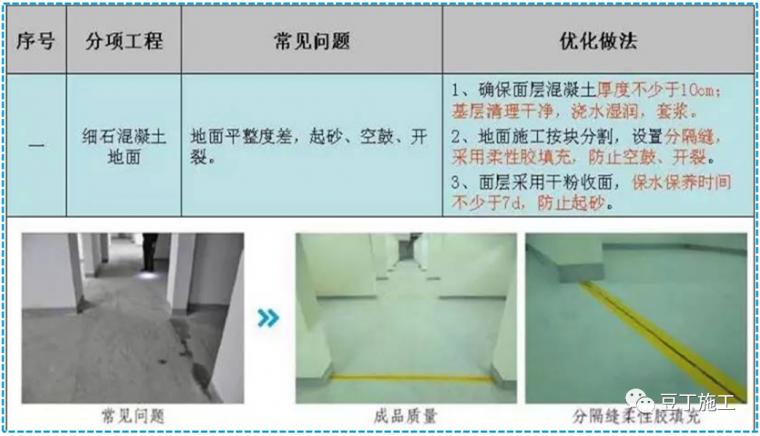 防水施工质量通病分析及防治措施_26