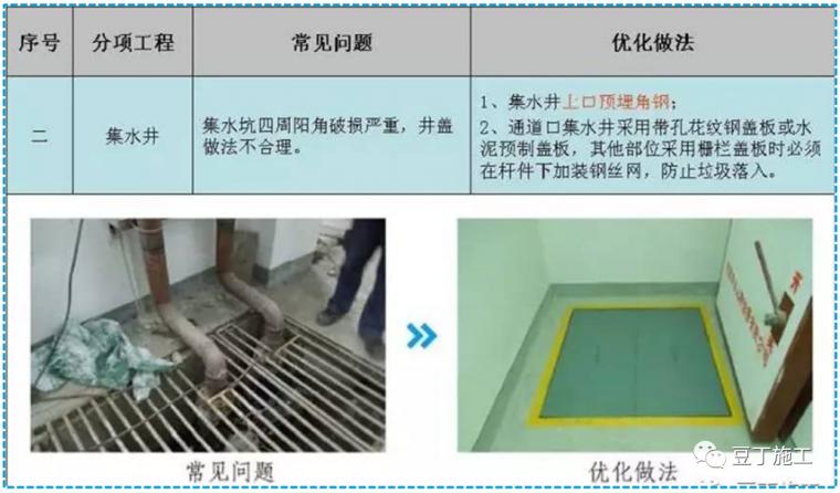 防水施工质量通病分析及防治措施_27