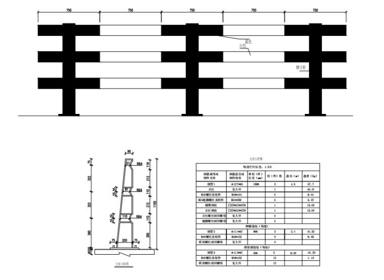 [重庆]桥梁护栏改造施工图汇总334p(2021)_10