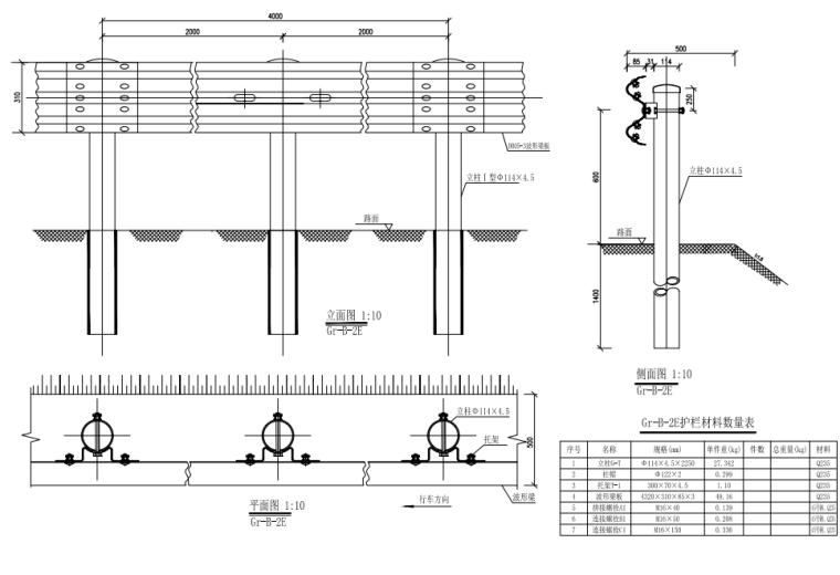 [重庆]桥梁护栏改造施工图汇总334p(2021)_5