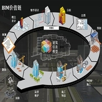 BIM建筑设计_BIM图片