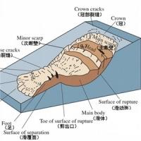 地质灾害资料_岩土工程图片