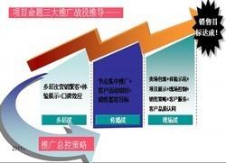 房地产企业运营与计划管理(含其它更多资料)_8