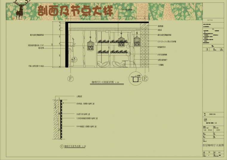 绿野仙踪—童话森林主题酒店设计_13