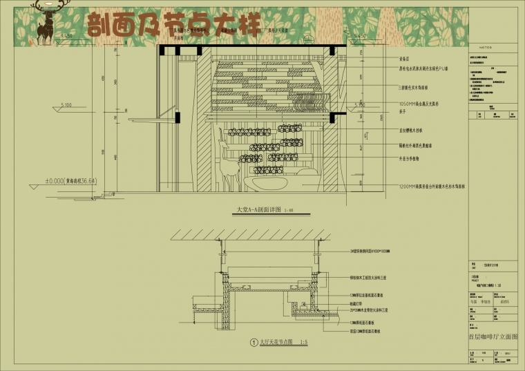 绿野仙踪—童话森林主题酒店设计_14