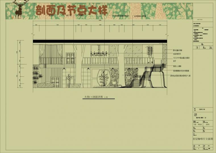 绿野仙踪—童话森林主题酒店设计_15