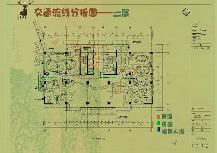 绿野仙踪—童话森林主题酒店设计_2