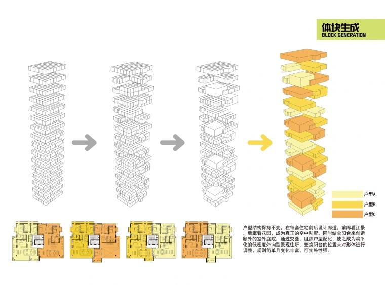 广钢新城集合住宅设计_30