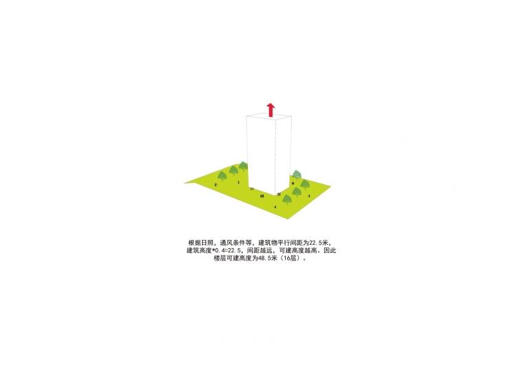广钢新城集合住宅设计_21