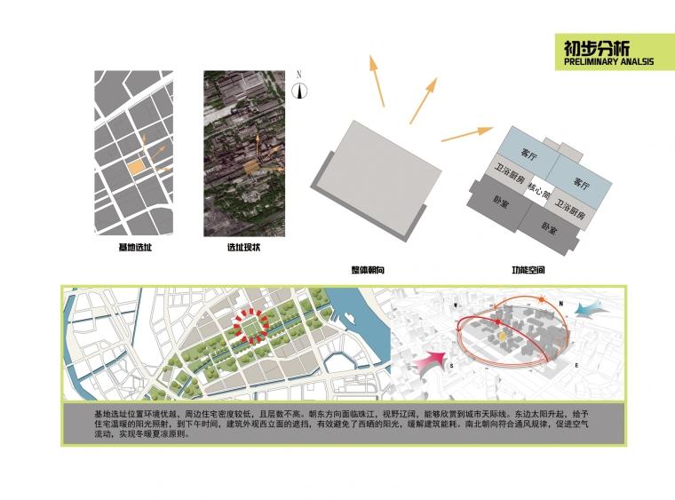 广钢新城集合住宅设计_17