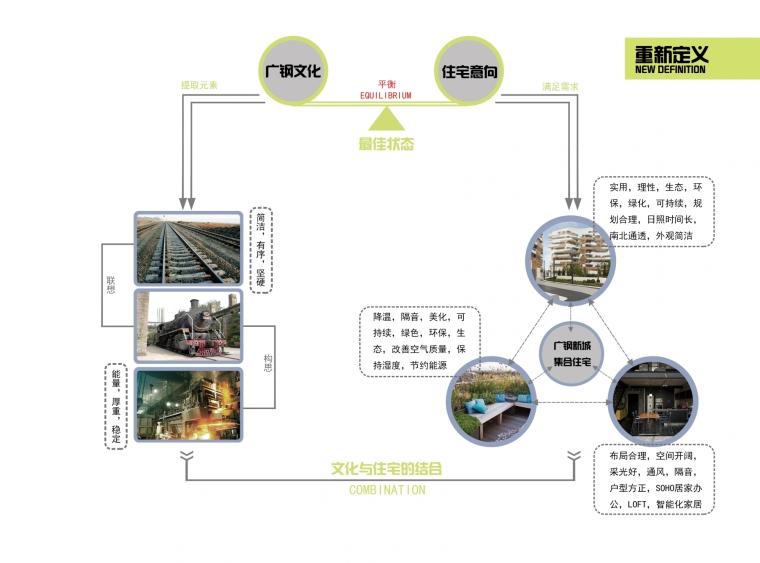 广钢新城集合住宅设计_12