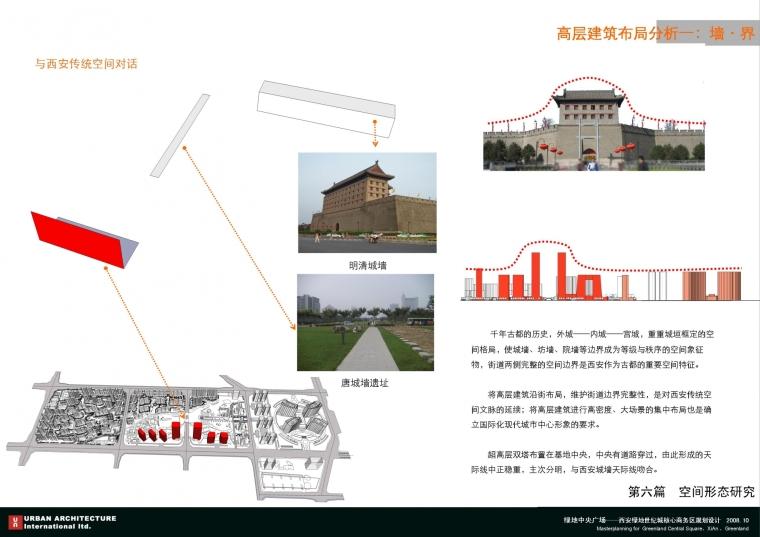 西安绿地世纪城核心商务区规划设计_66
