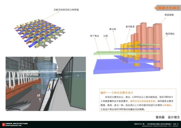 西安绿地世纪城核心商务区规划设计_41